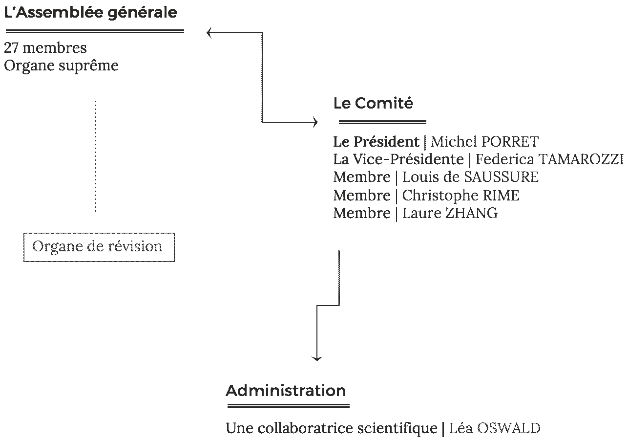Rencontres internationales de genve 1946